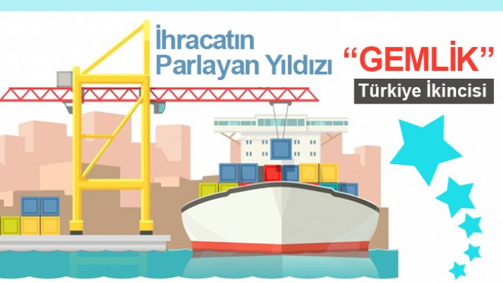 Gemlik İhracatta Gümrükler Sıralamasında Türkiye İkinciliğine Yükseldi